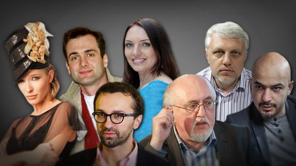 День журналіста в Україні