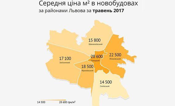 Вартість та особливості нерухомості бізнес-класу у Львові