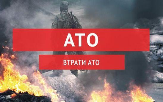 Потери в зоне АТО