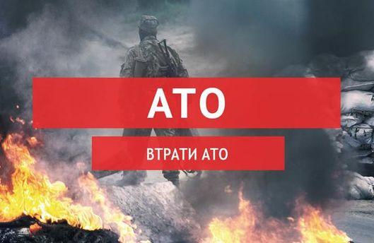 Втрати в АТО за червень