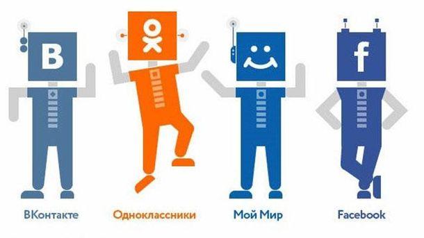 Названы топ-5 сайтов, которыми пользуются украинцы