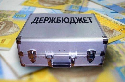 Фінансові прогнози для України