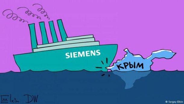 Скандал вокруг турбин Siemens