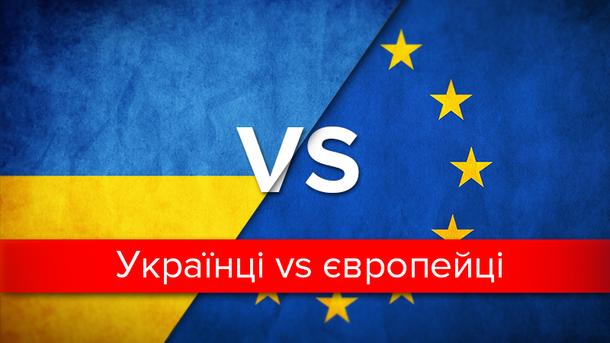 Чи близькі українцям європейські цінності: результати опитування