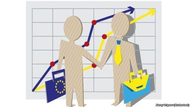 Украина активно торгует с ЕС