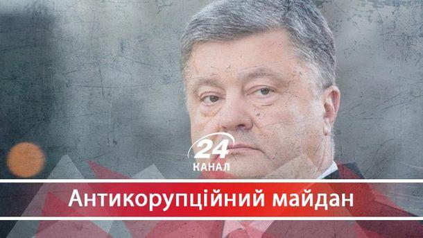 Чого коштуватиме Україні узурпація влади