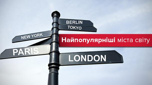 Найпопулярніші туристичні міста світу
