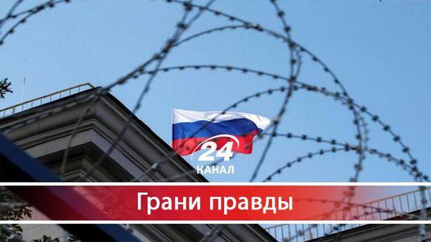 Почему Россия заложник Крыма