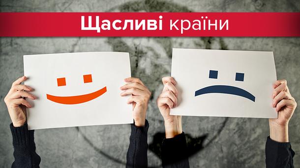 Рейтинг найщасливіших країн