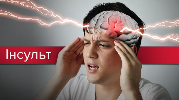 Інсульт – судинна катастрофа: симптоми, перша допомога і профілактика