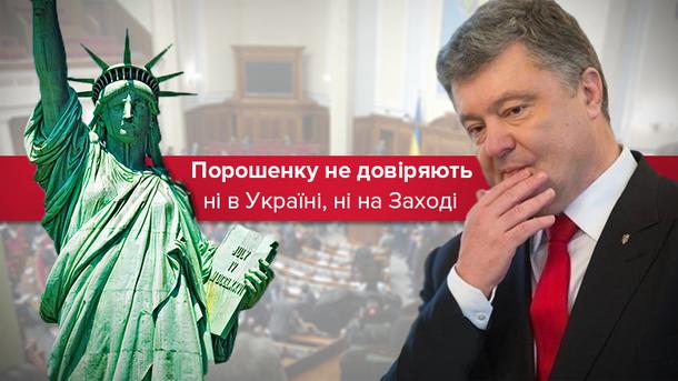 США бьют тревогу: Украине угрожают .... выборы