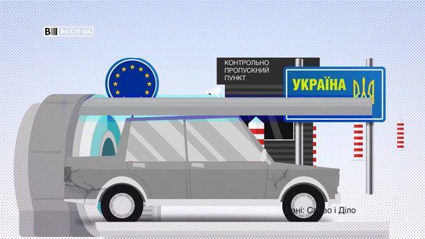 Скільки машин з єврономерами ввезли до України у 2017 році: несподівані дані