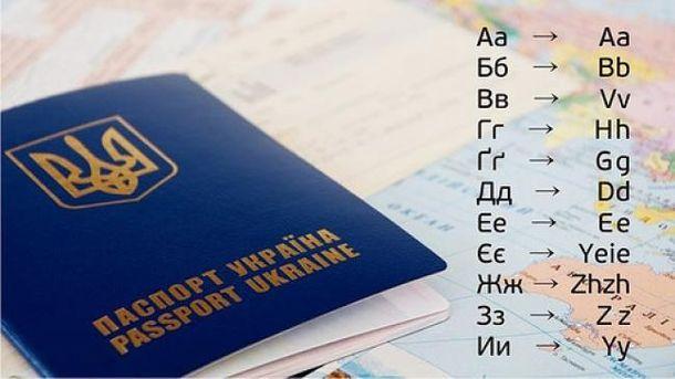 Введення в Україні латиниці