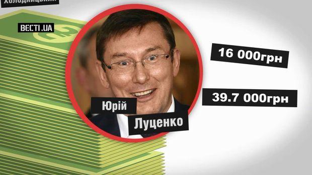 Луценко сказал, как Янукович выводил деньги из Украинского государства