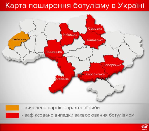 Випадки захворювання на ботулізм зафіксовані вже в семи областях України