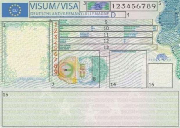 Задля безпеки ЄС змінить дизайн шенгенської візи