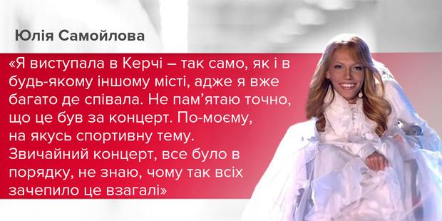 Юлія Самойлова