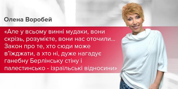Олена Воробей