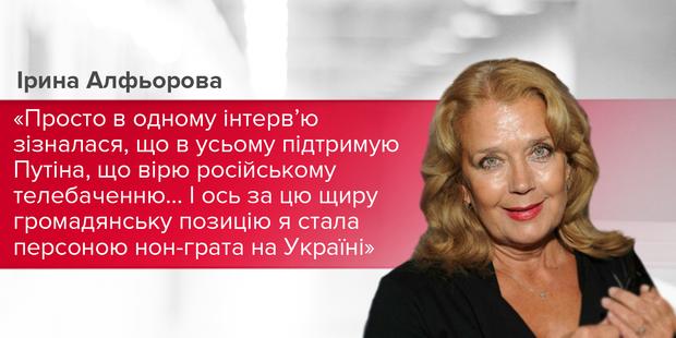 Ірина Алфьорова