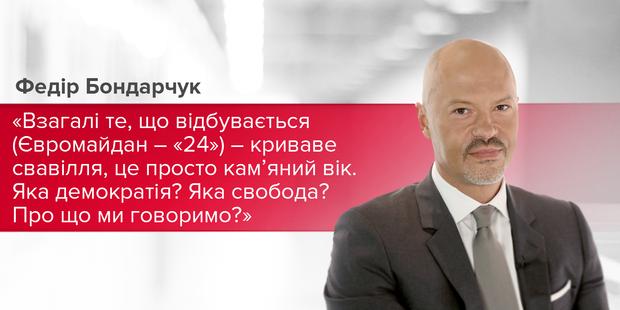 Федір Боднарчук