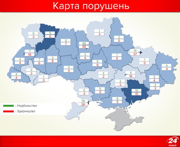 Карта порушень у ВНЗ