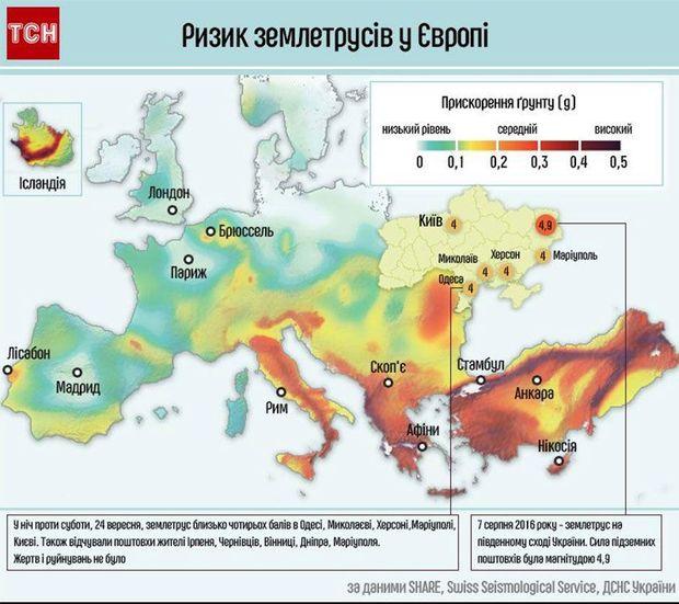 Яким країнам загрожує землетрус