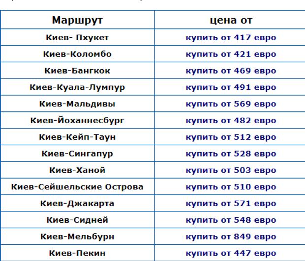 Qatar Airways влаштувала розпродаж квитків з України