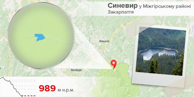 Гірські озера: Синевир
