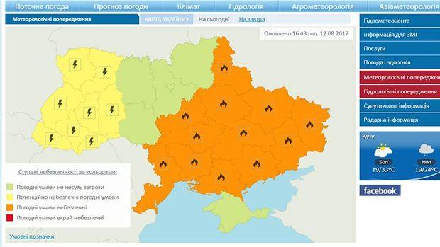 Штормове попередження в Україні 13 серпня