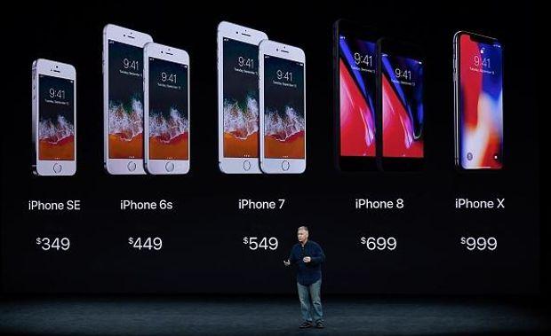 Собівартість  iPhone X