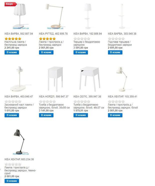 Ціни на меблі з бездротовою зарядкою від IKEA