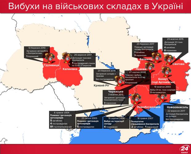 Найбільші вибухи на військових складах в Україні