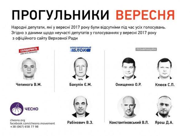 Депутати-прогульники вересня