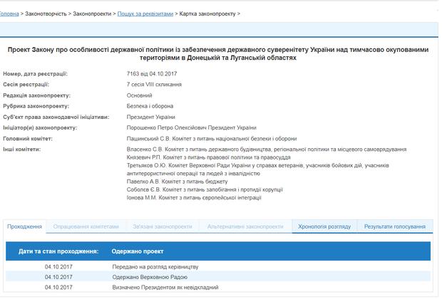Закон про реінтеграцію Донбасу уже на сайті Верховної Ради