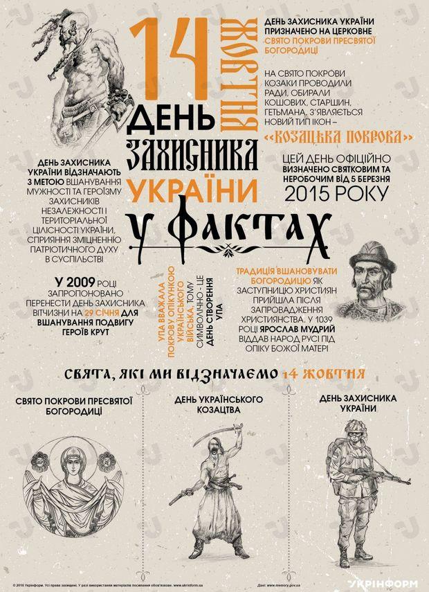 День Захисника, 14 жовтня, інфографіка