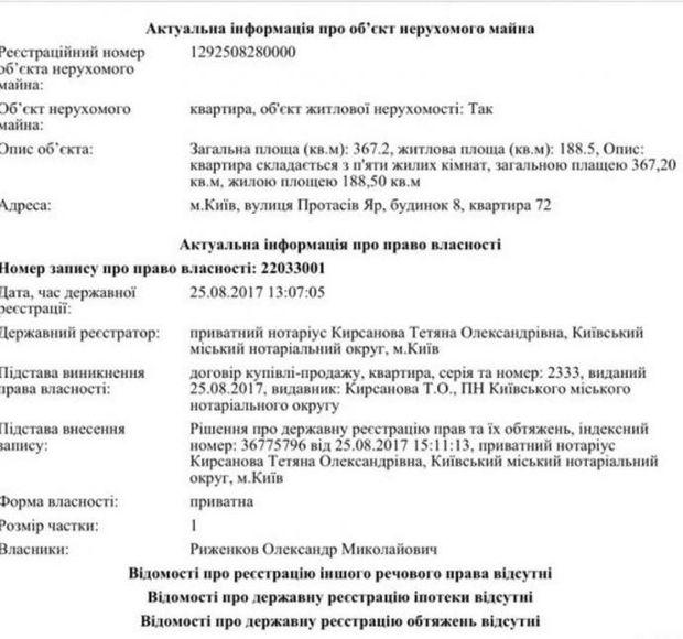 Ляшко продав квартиру за 16 млн гривень