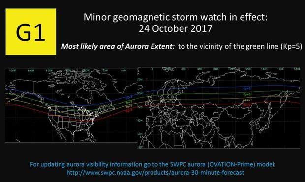 Мала і помірна магнітні бурі досягнуть поверхні Землі 24 і 25 жовтня