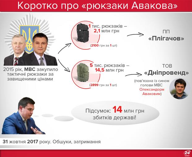 Задержали сына Авакова: в чем его обвиняют