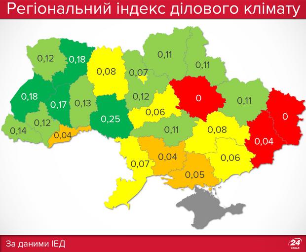 Малий і середній бізнес в Україні