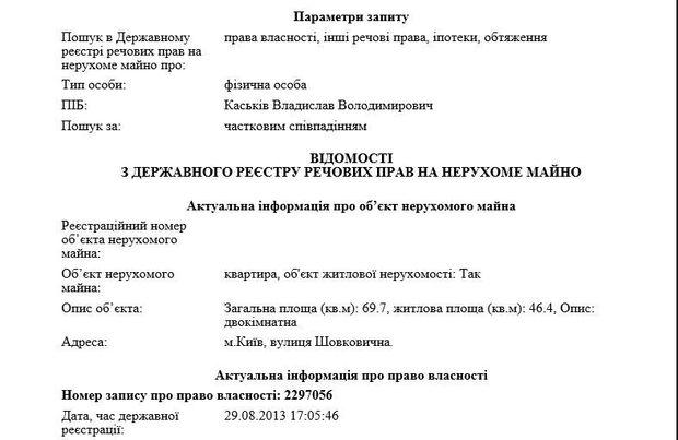 Каськів може володіти елітною нерухомістю в центрі Києва
