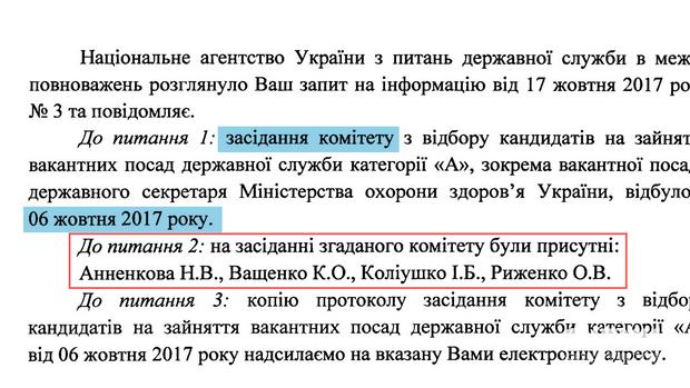 Документ про присутність на засіданні членів Комісії