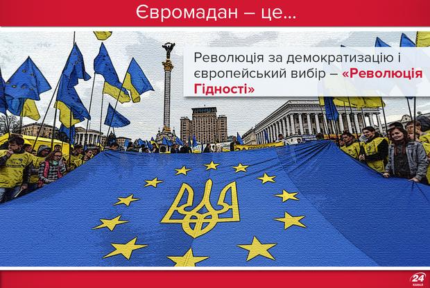 Євромайдан – це Революція гідності