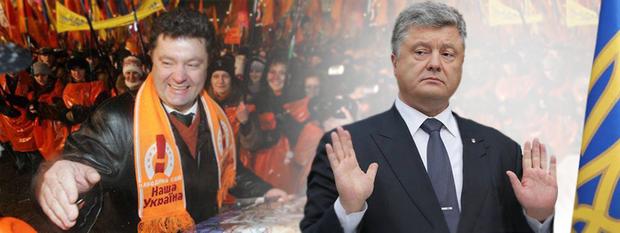 Помаранчева революція Порошшенко