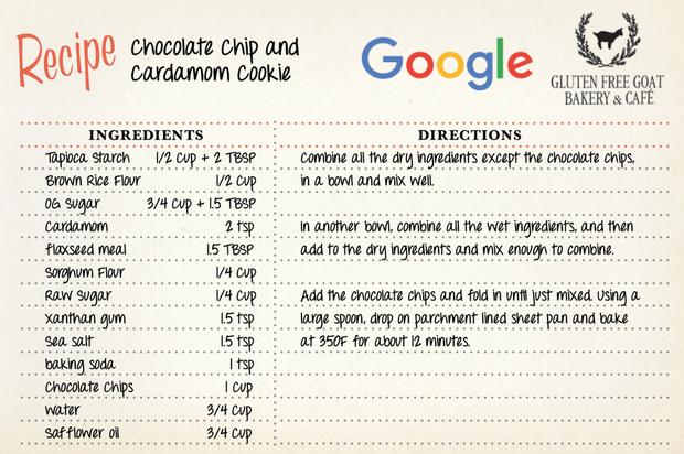 Рецепт ідеального печива