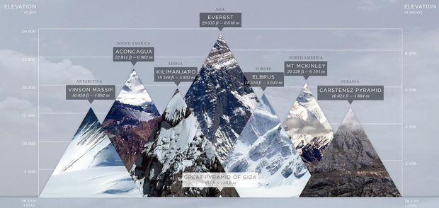 11 декабря в мире отмечают Международный день гор