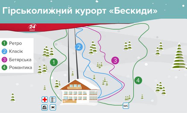 Горнолыжные курорты Украины 2019-2020: куда поехать недорого
