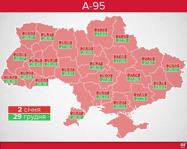 Ціни на А-95 в Україні