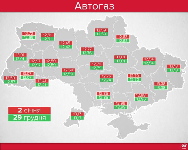 Ціни на автогаз в Україні