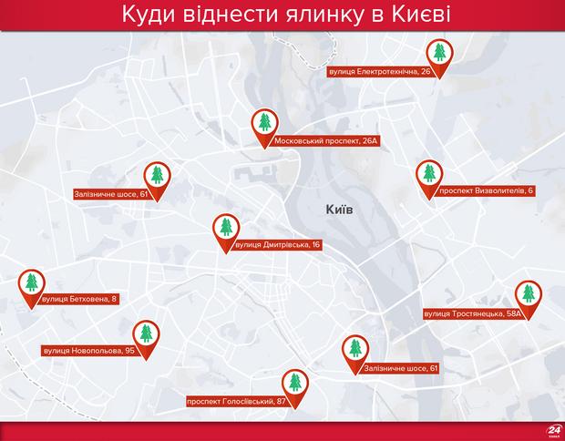Куди віднести ялинку 2018 в Києві