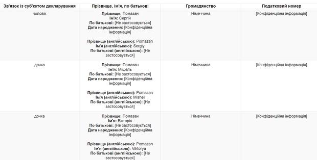 Олена Розенблат Сергій Помазан